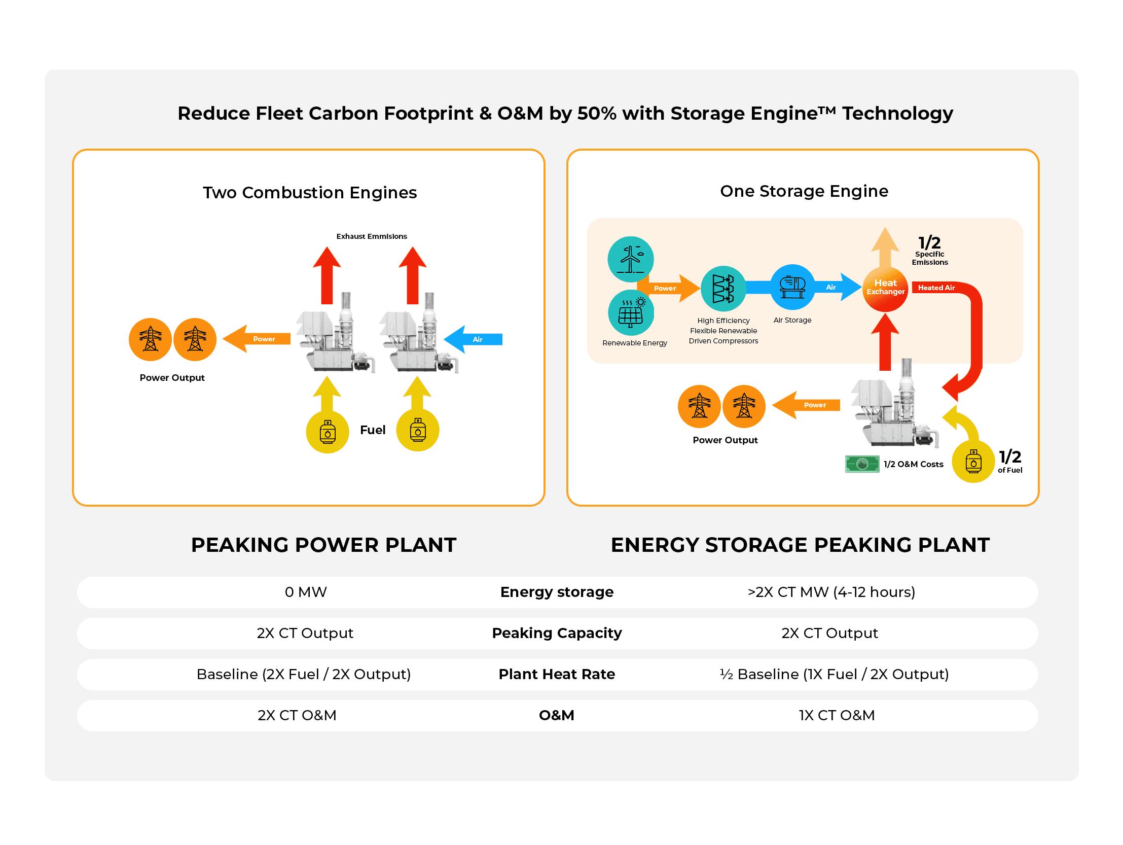powerphase-fastlight-infographic